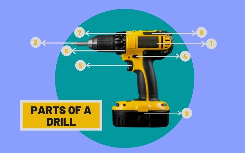 Parts of the drill